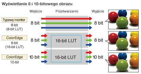 Wyświetlanie 10-bitowego koloru