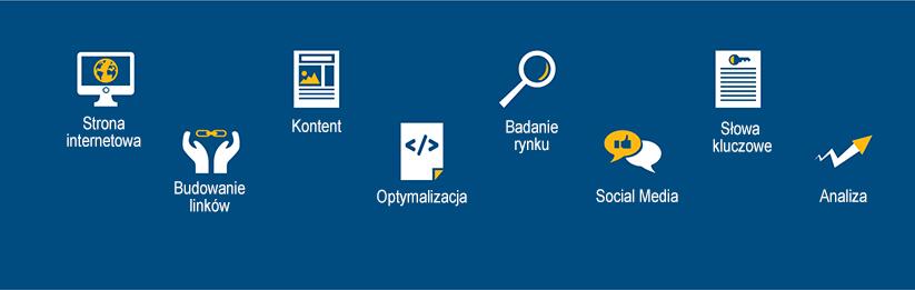 Szkolenie SEO, pozycjonowanie i optymalizacja stron www
