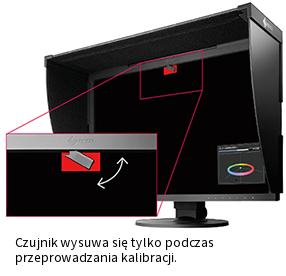 Eizo CG2420 Kalibracja obrazu