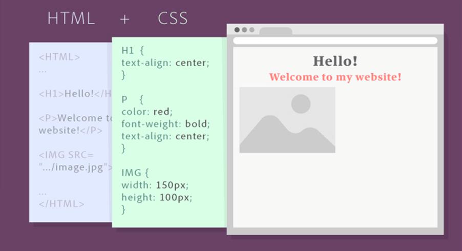 szkolenie html i css początki