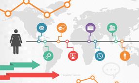 Szkolenie Infografika – moduł I