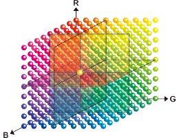 14 bitowa tablica kolorów