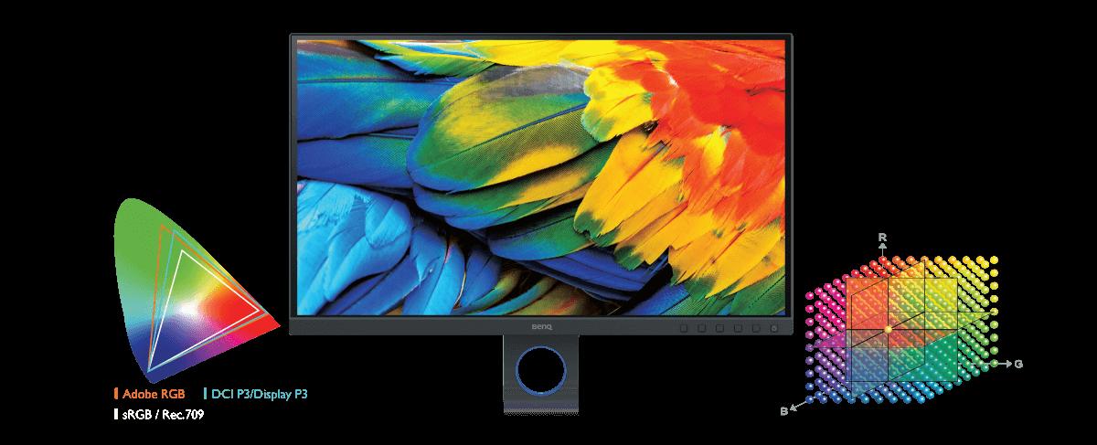 Pokrycie Adobe RGB