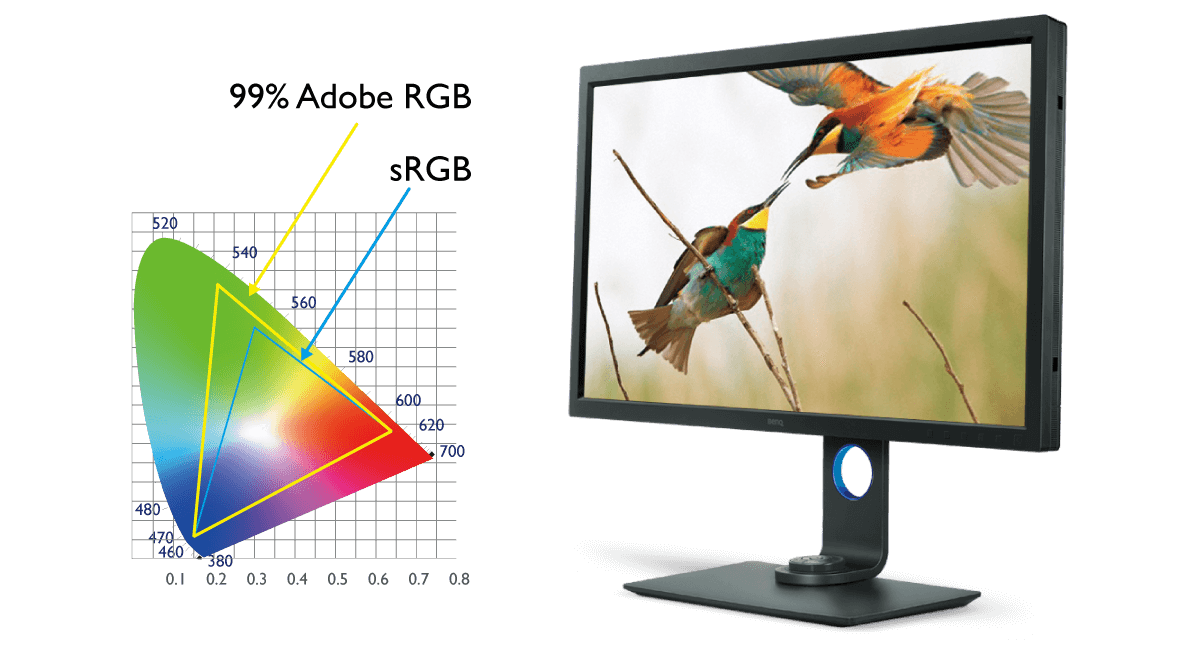 BenQ SW271 Adobe RGB
