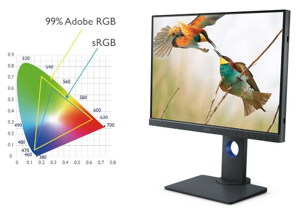 BenQ SW240 Adobe RGB